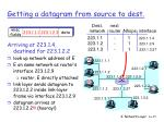 getting a datagram from source to dest3