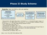phase ii study schema