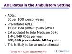 ade rates in the ambulatory setting
