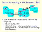 inter as routing in the internet bgp
