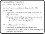 financing requirements of aced s teaching program