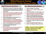 noaa research context from noaa s 5 year research plan
