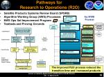 pathways for research to operations r2o