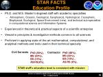 star facts education profile