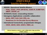 star s role satellite mission support