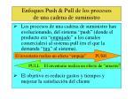 enfoques push pull de los procesos de una cadena de suministro