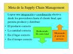 meta de la supply chain management