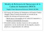 modelo de referencia de operaciones de la cadena de suministros rocs