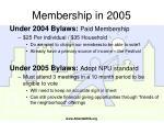 membership in 2005
