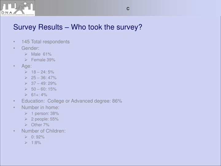 survey results who took the survey n.