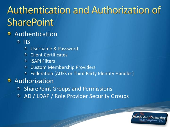 Authentication and Authorization of SharePoint