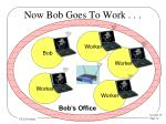 now bob goes to work