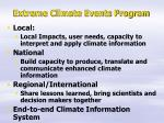 extreme climate events program