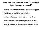 how will the hoosier jews till tend team help us succeed