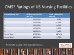 cms ratings of us nursing facilities