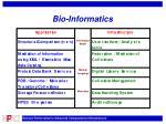 bio informatics