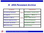 nara persistent archive