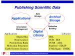 publishing scientific data