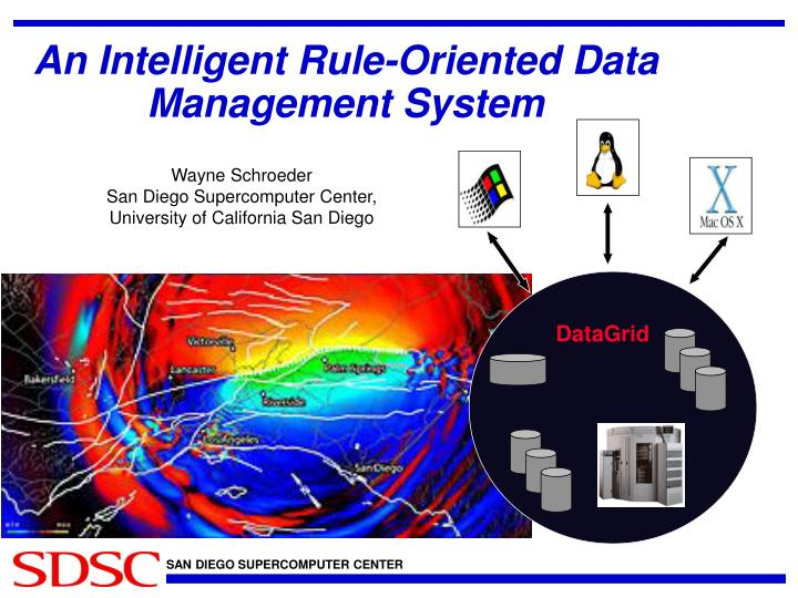 an intelligent rule oriented data management system n.