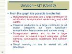 solution q1 cont d4