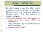 solution q2 cont d