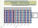 solution q2 cont d1