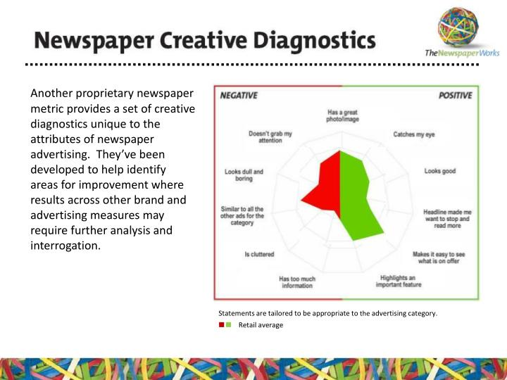 Another proprietary newspaper metric provides a set of creative diagnostics unique to the attributes of newspaper advertising.  They've been developed to help identify areas for improvement where results across other brand and advertising measures may require further analysis and interrogation.