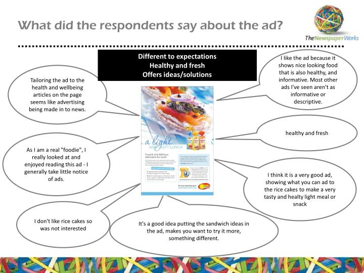 What did the respondents say about the ad?