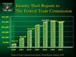 identity theft reports to the federal trade commission