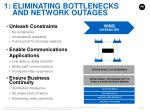 1 eliminating bottlenecks and network outages