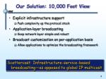 our solution 10 000 foot view