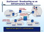 scattercast broadcasting as an infrastructure service