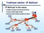 traditional solution ip multicast