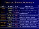 metrics to evaluate performance