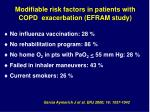 modifiable risk factors in patients with copd exacerbation efram study