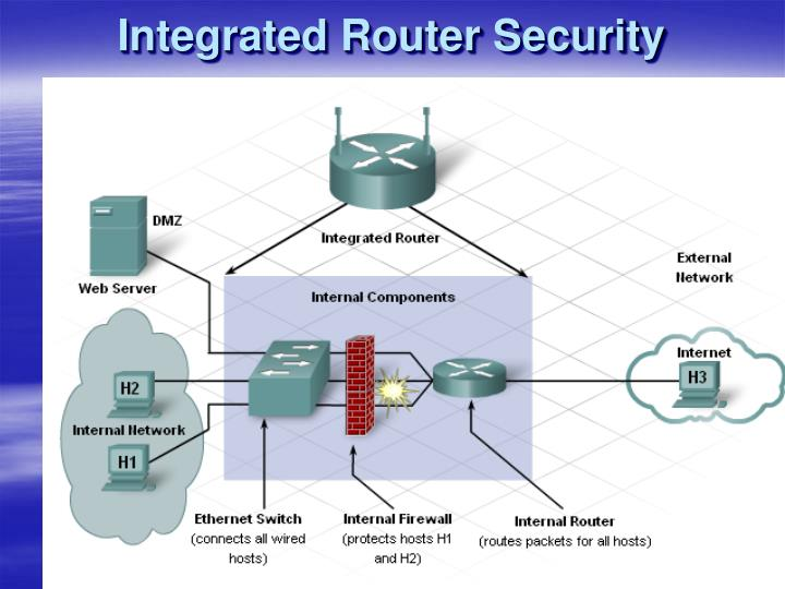 Integrated Router Security