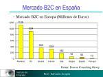 mercado b2c en espa a