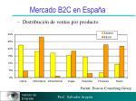 mercado b2c en espa a1