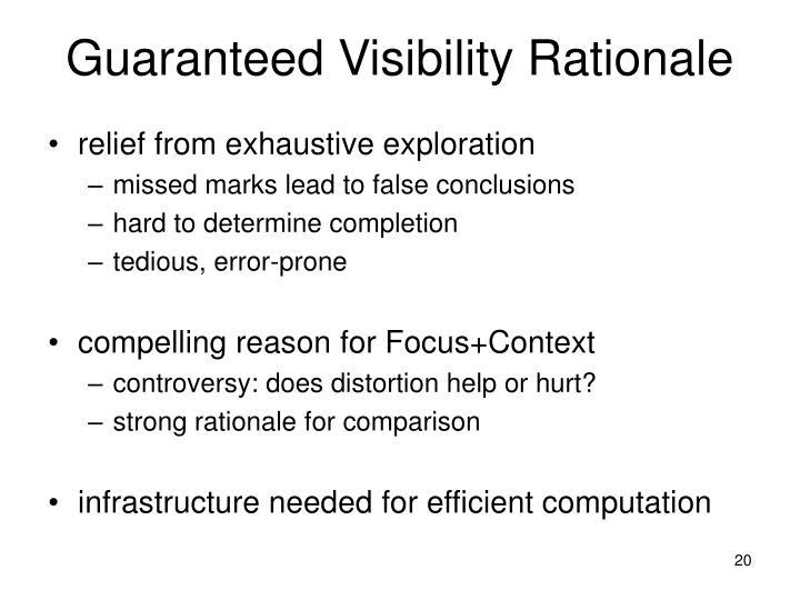 Guaranteed Visibility Rationale