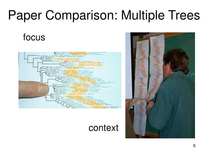 Paper Comparison: Multiple Trees