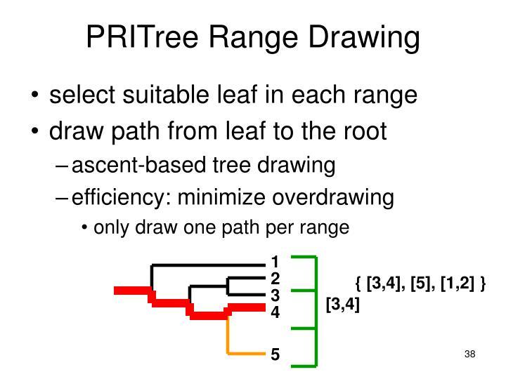 PRITree Range Drawing