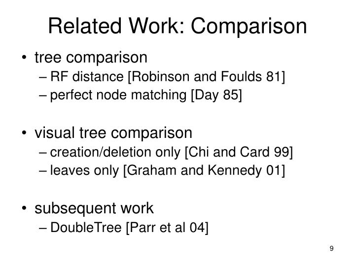 Related Work: Comparison