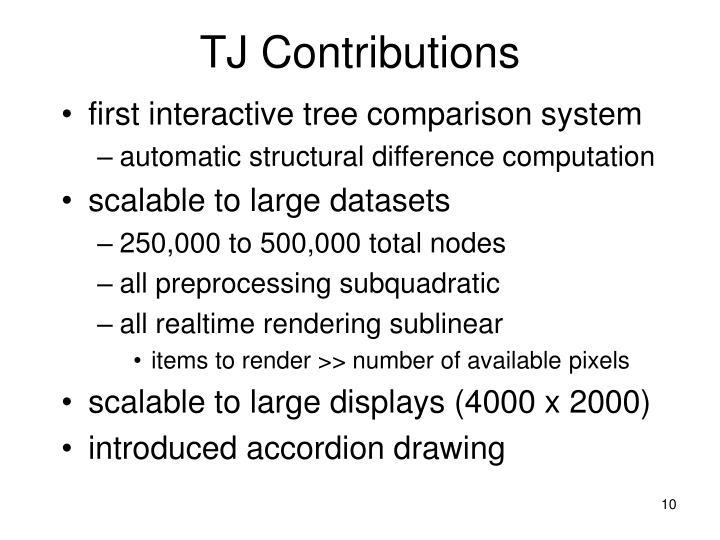 TJ Contributions