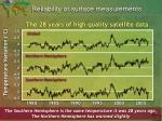 reliability of surface measurements