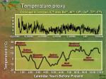 temperature proxy1