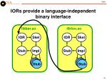 iors provide a language independent binary interface