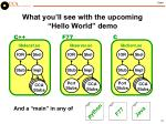 what you ll see with the upcoming hello world demo