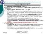 i criteri ed i sottocriteri di valutazione per i differenti strumenti di finanziamento5