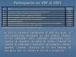 participaci n en vbp el 2003
