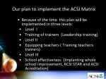 our plan to implement the acsi matrix